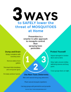 safely control mosquitoes